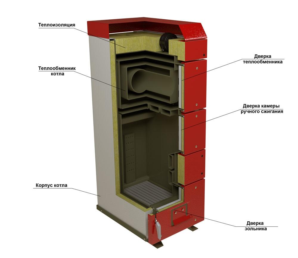 Характеристика теплообменника для твердотопливных котлов теплообменник тар-0.15 в беларуси